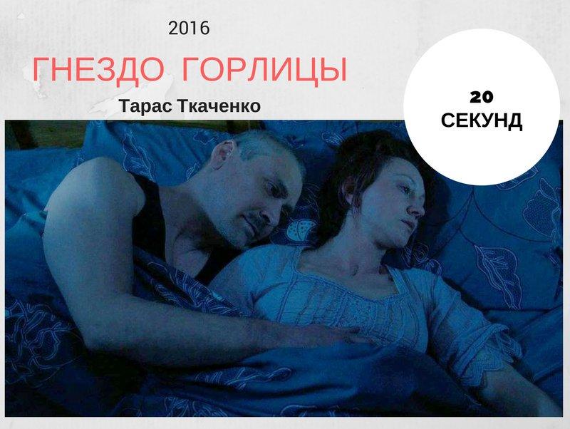Списки  Сексуальная революция в украинском кино